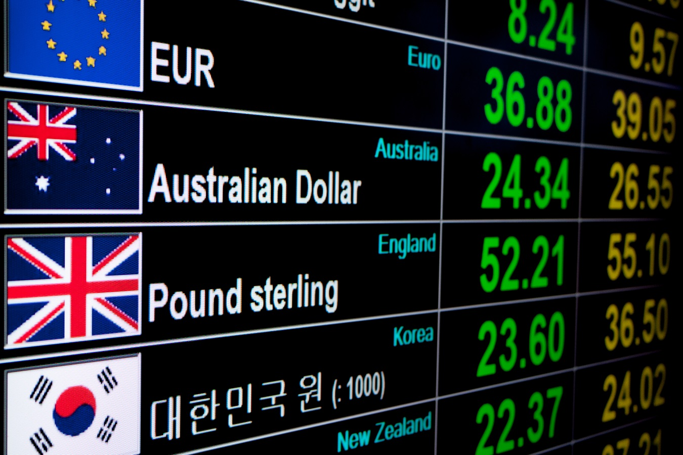 How are exchange rates set and what influences them?