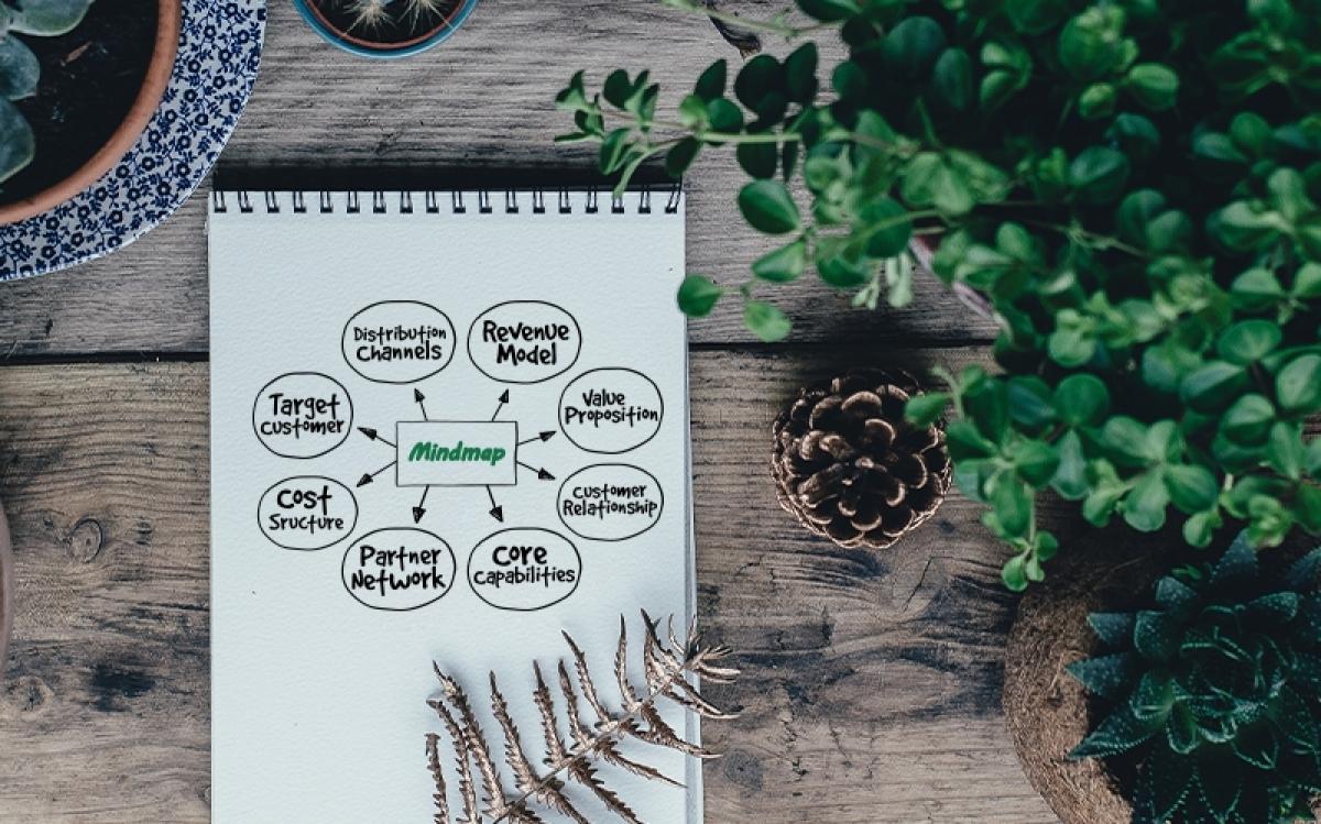 Mindmap: карты для креативных решений